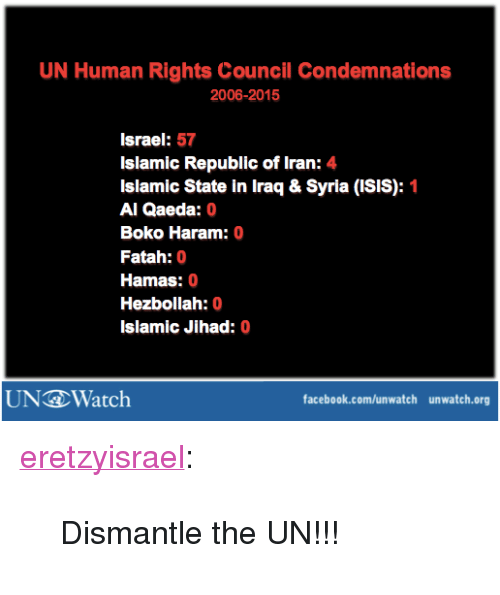 "Boko Haram: UN Human Rights Council Condemnations  2006-2015  Israel: 57  Islamic Republic of Iran: 4  Islamic State in Iraq & Syria (ISIS): 1  Boko Haram:0  Fatah: 0  Hamas: 0  Hezbollah:0  Islamic Jihad: 0  UNWatch  facebook.com/unwatch unwatch.org <p><a href=""http://blog.eretzyisrael.org/post/120779143419/dismantle-the-un"" class=""tumblr_blog"">eretzyisrael</a>:</p>  <blockquote><p>  Dismantle the UN!!!  <br/></p></blockquote>"