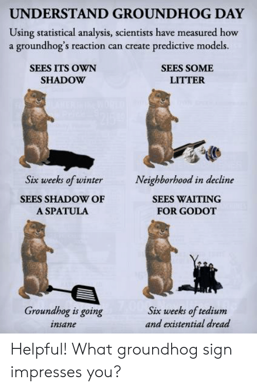 Going Insane: UNDERSTAND GROUNDHOG DAY  Using statistical analysis, scientists have measured how  a groundhog's reaction can create predictive models.  SEES ITS OWN  SHADOW  SEES SOME  LITTER  Six weeks of winterNeighborhood in decline  SEES SHADOW OF  A SPATULA  SEES WAITING  FOR GODOT  Groundhog is going  insane  Six weeks of tedium  and existential dread Helpful! What groundhog sign impresses you?