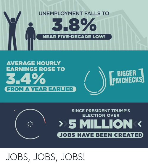 Electioneer: UNEMPLOYMENT FALLS TO  3.8%  NEAR FIVE-DECADE LOW!  AVERAGE HOURLY  EARNINGS ROSE TO  BIGGER  PAYCHECKS  FROM A YEAR EARLIER  SINCE PRESIDENT TRUMP'S  ELECTION OVER  > 5 MILLION <  JOBS HAVE BEEN CREATED JOBS, JOBS, JOBS!