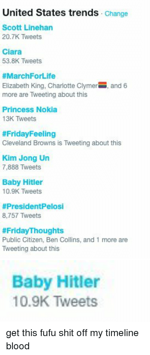 Ciara, Cleveland Browns, and Gif: United States trends Change  Scott Linehan  20.7K Tweets  Ciara  53.8K Tweets  #MarchForLife  Elizabeth King, Charlotte Clyme, and 6  more are Tweeting about this  Princess Nokia  13K Tweets  #FridayFeeling  Cleveland Browns is Tweeting about this  Kim Jong Un  7,888 Tweets  Baby Hitler  10.9K Tweets  #PresidentPelosi  8,757 Tweets  #FridayThoughts  Public Citizen, Ben Collins, and 1 more are  Tweeting about this   Baby Hitler  10.9K Tweets get this fufu shit off my timeline blood