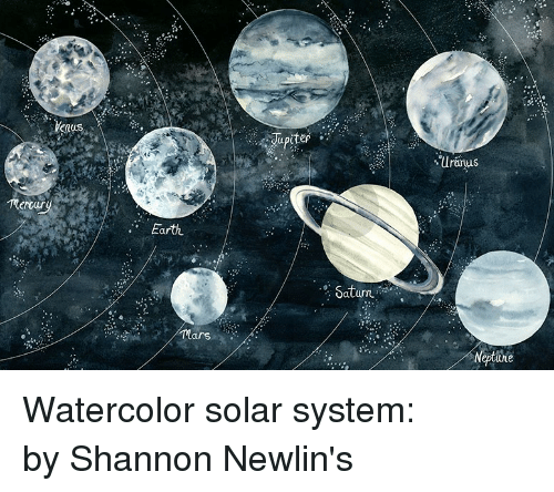 Earth, Solar System, and Uranus: Uranus  mertary  Earth  urn  lars Watercolor solar system: by Shannon Newlin's