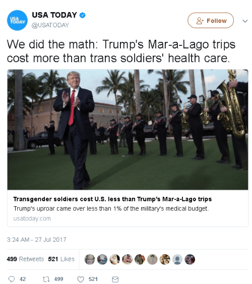 Soldiers, Transgender, and Budget: USA TODAY  @USATODAY  Follow  DAY  We did the math: Trump's Mar-a-Lago trips  cost more than trans soldiers' health care  Transgender soldiers cost U.S. less than Trump's Mar-a-Lago trips  Trump's uproar came over less than 1% of the military's medical budget.  usatoday.com  3:24 AM-27 Jul 2017  畚@ O €1속 O d  499 Retweets 521 Likes  42 ti 499 52