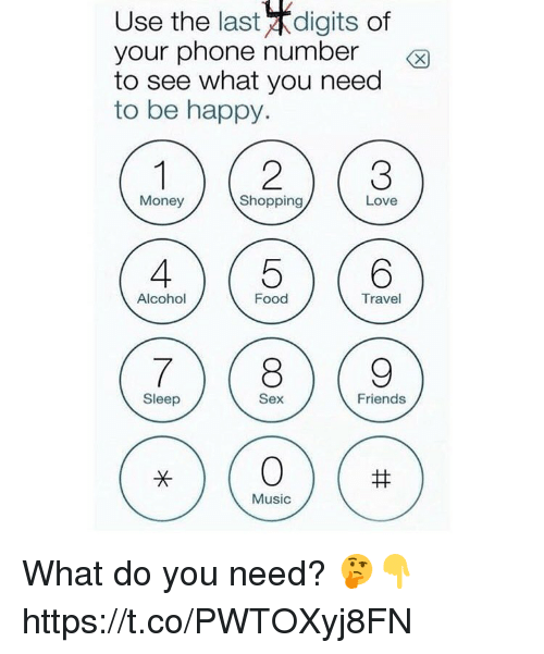 Food, Friends, and Love: Use the last digits of  your phone number3  to see what you need  to be happy  Money  Shopping  Love  Alcohol  Food  Travel  Sleep  Sex  Friends  Music What do you need? 🤔👇 https://t.co/PWTOXyj8FN