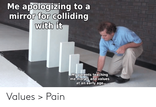 Pain: Values > Pain