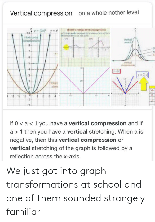 School, Got, and One: Vertical compression  on a whole nother level  Mity S o  10  Horin  oompossion  a  wca  7  ecl  y-2  Horo  st  If 0 a 1 you have a vertical compression and if  a 1 then you have a vertical stretching. When a is  negative, then this vertical compression or  vertical stretching of the graph is followed by a  reflection across the x-axis. We just got into graph transformations at school and one of them sounded strangely familiar
