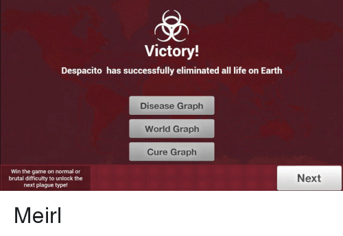 Life, The Game, and Earth: Victory!  Despacito has successfully eliminated all life on Earth  Disease Graph  World Graph  Cure Graph  Win the game on normal or  brutal difficulty to unlock the  next plague type!  Next Meirl