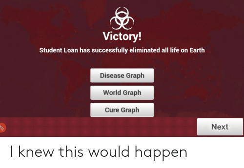 Life, Earth, and World: Victory!  Student Loan has successfully eliminated all life on Earth  Disease Graph  World Graph  Cure Graph  Next I knew this would happen