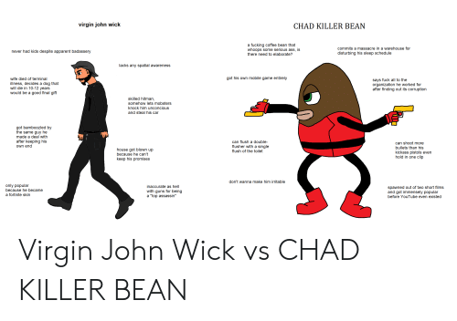 "Ass, Fucking, and Guns: virgin john wick  CHAD KILLER BEAN  a fucking coffee bean that  whoops some serious ass, is  there need to elaborate?  commits a massacre in a warehouse for  never had kids despite apparent badassery  disturbing his sleep schedule  lacks any spatial  awareness  got his own mobile game entirely  wife died of terminal  illness, decides a dog that  will die in 10-12 years  would be a good final gift  says fuck all to the  organization he worked for  after finding out its corruption  skilled hitman,  somehow lets mobsters  knock him unconcious  and steal his car  got bamboozled by  the same guy he  made a deal with  after keeping his  can flush a double-  can shoot more  flusher with a single  Own end  bullets than his  house got  own up  flush of the toilet  kickass pistols even  hold in one clip  because he can't  keep his promises  don't wanna make him irritable  only popular  because he became  inaccurate as hell  spawned out of two short films  and got immensely popular  before YouTube even existed  with guns for being  a ""top assassin""  a fortnite skin Virgin John Wick vs CHAD KILLER BEAN"