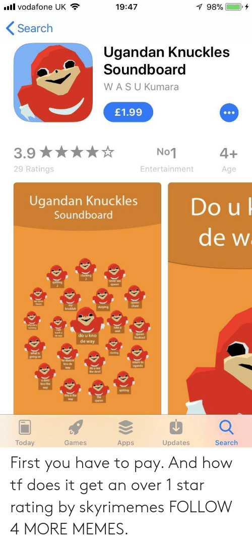 soundboard: vodafone UK  7 98%  19:47  Search  Ugandan Knuckles  Soundboard  WASU Kumara  £1.99  4+  3.9  No1  29 Ratings  Entertainment  Age  Ugandan Knuckles  Do u  de w  Soundboard  clucking  never see  queen  queen  skurping  bruddah  do u kno  queen  |fिout  de way  cg  going on  he doesnt  kno de  return to  uganda  way  the devi  u dont  kno the  spitting  this is the  queen  Today  Games  Search  Apps  Updates First you have to pay. And how tf does it get an over 1 star rating by skyrimemes FOLLOW 4 MORE MEMES.