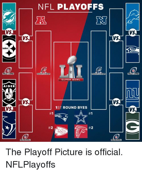 NFL playoffs: VS.  teelers  WILD CARD  AIDER  VS.  VS.  WS.  DIVISIONAL  NFL PLAYOFFS  CHAMPIONSHIP  CHAMPIONSHIP  SUPER BOWL  1ST ROUND BYE  #1  #1  L #2  #2  VS.  VS.  DIVISIONAL  VS.  NFL  WILD CARD  VS. The Playoff Picture is official. NFLPlayoffs