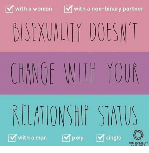 Change, Single, and Binary: Vwith a woman  with a non-binary partner  DISEKUALITY DOESNT  CHANGE WITH YOU  RELATIONSHIT STATU  with a man  poly  single  THE EQUALITY  INSTITUTE