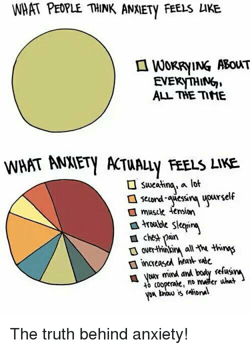 Memes, 🤖, and Muscle: WAAT PEOPLE THINK ANMETY FEELS ukE  ENERTHING  ALTRE TIME  WANT ANMETY ACTWALay FEELS LIKE  sweahnas a lot  second-apesing Upurself  muscle tension  Chest pain  increased WavA  mind and body refus  to cooperate, nommer The truth behind anxiety!