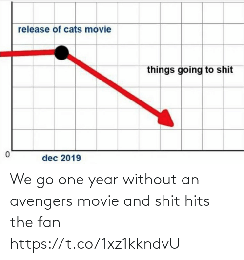 Movie: We go one year without an avengers movie and shit hits the fan https://t.co/1xz1kkndvU