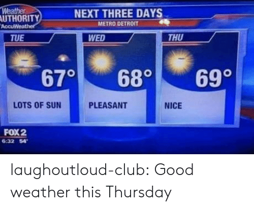 Pleasant: Weather  AUTHORITY  AccuWeather  NEXT THREE DAYS  METRO DETROIT  TUE  WED  THU  670  680  690  LOTS OF SUN  PLEASANT  NICE  FOX2  6:32 54 laughoutloud-club:  Good weather this Thursday