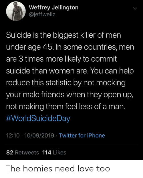 male: Weffrey Jellington  @jeffwellz  Suicide is the biggest killer of men  under age 45. In some countries, men  are 3 times more likely to commit  suicide than women are. You can help  reduce this statistic by not mocking  your male friends when they open up,  not making them feel less of a man.  #WorldSuicideDay  12:10 10/09/2019 Twitter for iPhone  82 Retweets  114 Likes The homies need love too