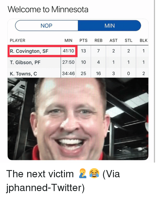Basketball, Nba, and Sports: Welcome to Minnesota  NOP  MIN  PLAYER  R. Covington, SF  T. Gibson, PF  K. Towns, C  MIN PTS REB AST STL BLK  41:10 13 7  27:50 10 4  34:46 25 16 3  2  2  0  2 The next victim 🤦♂️😂 (Via jphanned-Twitter)