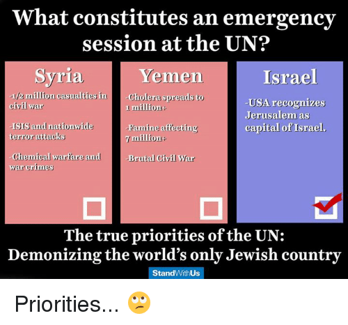 Isis, Memes, and Nationwide: What constitutes an emergency  session at the UN?  Yemen  Syria  Israel  1/e million casualties inCholeraspreads to  cvill war  USA recognizes  Jerusalem as  capital of Israel.  million  ISIS and nationwide  terror attacks  Kamine affecting  ymillion  Chemical wartare and  war crimes  Brutal Civil War  The true priorities of the UN:  Demonizing the world's only Jewish country  StandWithUs Priorities... 🙄