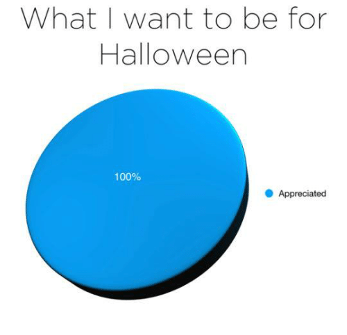 Anaconda, Halloween, and What: What I want to be for  Halloween  100%  Appreciated