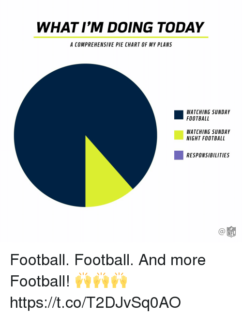 Football, Memes, and Sunday Night Football: WHAT I'M DOING TODAY  A COMPREHENSIVE PIE CHART OF MY PLANS  WATCHING SUNDAY  FOOTBALL  WATCHING SUNDAY  NIGHT FOOTBALL  RESPONSIBILITIES  Ca Football. Football.  And more Football! 🙌🙌🙌 https://t.co/T2DJvSq0AO