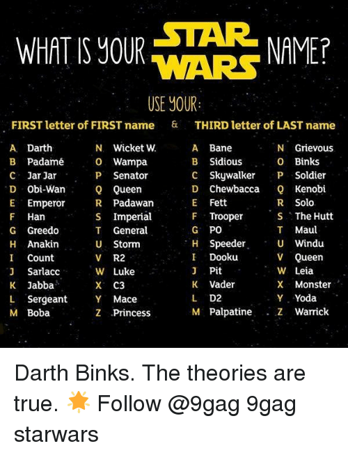 "9gag, Bane, and Chewbacca: WHAT IS YOUR ARS  NAME?  USE JOUR  FIRST letter of FIRST name THIRD letter of LAST name  N. Wicket w  0 Wampa  P Senator  Q Queen  R Padawan  S Imperial  T General  U Storm  V R2  W Luke  X C3  Y Mace  A Bane  B Sidious  C Skywalker P Soldier  D Chewbacca Q Kenobi  E Fett  F Trooper  G PO  N Grievous  0 Binks  A Dartlh  B Padamé  C Jar Jar  D Obi-Wan  E Emperor  F Han  G Greedo  H Anakin  I Count  J Sarlacc  K Jabba  L Sergeant  M Boba  R Solo  S The Hutt  T Maul  U Windu  V Queen  W Lia  X Monster  Y Yoda  ""H Speeder  I Dooku  J Pit  K Vader  L D2  M Palpatine . Z Warrick  9  z Princess Darth Binks. The theories are true. 🌟 Follow @9gag 9gag starwars"