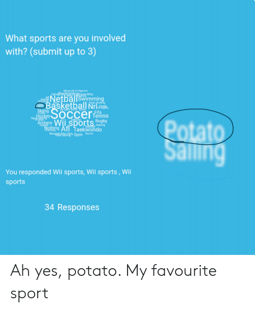 Saling: What sports are you involved  with? (submit up to 3)  Minagraft minigames  CatingBadmintoniEar kding  Netballswimming  Basketball Nrl.es  SOccer fennis  Fresh  Valeyba  Ruck climbing  port resort Dance  Skiing  Hockey  Fifa  IcKe  Figure  Jailbreak  Arghery Wii sports Rugby  Nothing Afl Taekwondo  Edaching  Moutain bike rdng Gym Soccor  Potato  Saling  Baseuall Running  Tiack fun  You responded Wii sports, Wii sports, Wii  sports  34 Responses Ah yes, potato. My favourite sport