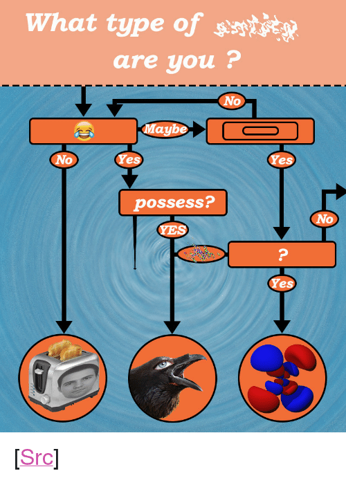 """Reddit, Yes, and Com: What type of t  are you P  No  Maybe  No  es  es  possess?  YES  es <p>[<a href=""""https://www.reddit.com/r/surrealmemes/comments/7nl6mt/very_useful_flowchart/"""">Src</a>]</p>"""