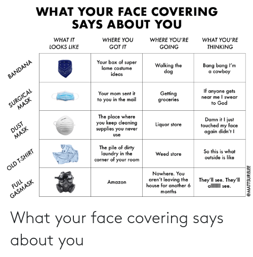 About You: What your face covering says about you