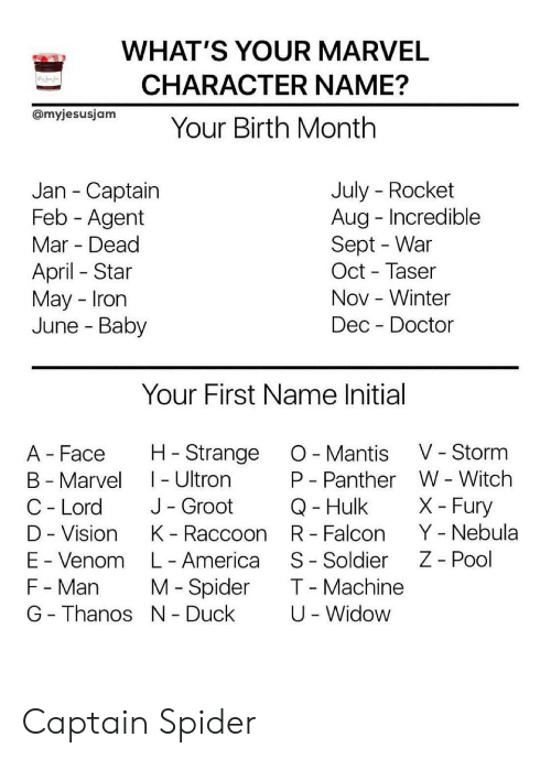 America, Doctor, and Spider: WHAT'S YOUR MARVEL  CHARACTER NAME?  OmyjesusjamYour Birth Month  July - Rocket  Aug Incredible  Sept - War  Oct - Taser  Nov -Winter  Dec Doctor  Jan - Captain  Feb - Agent  Mar Dead  April Star  May Irorn  June - Baby  Your First Name Initial  A Face H Strange O Mantis V - Storm  B - Marvel I - Ultron  C - Lord J- Groot  D - Vision K Raccoon R Falcon Y - Nebula  E - Venom L- America S- Soldier Z - Pool  F - Man M Spider T Machine  G - Thanos N Duck  W - Witch  X- Fury  P - Panther  Q- Hulk  U -Widow Captain Spider