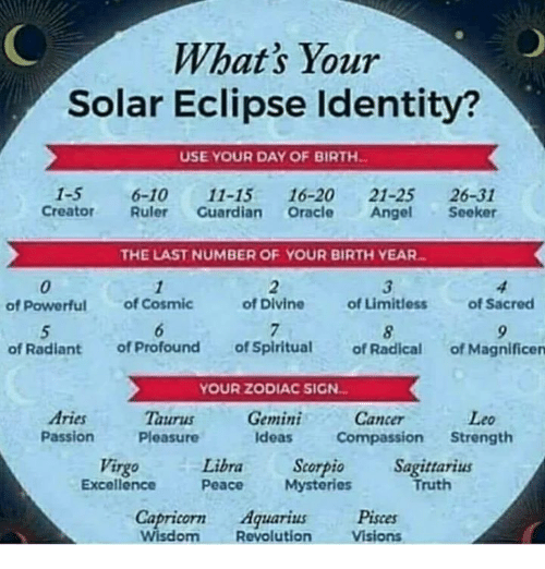 Angel, Aries, and Cancer: What's Your  Solar Eclipse Identity?  USE YOUR DAY OF BIRTH  1-5 6-1011-15 16-20 21-25 26-31  CreatorRuler Guardian Oracle Angel Seeker  THE LAST NUMBER OF YOUR BIRTH YEAR  0  of Powerful  2  of Divine  3  of Cosmic  of Limitlessof Sacred  5  8  of Radiant of Profound of Spiritual of Radical of Magnificern  YOUR ZODIAC SIGN  Aries  Passion  Gemini  Ideas Compassion Strength  Cancer  eo  TauruS  Pleasure  VirgoLibraScorpio Sagittarius  Excellence Peace Mysteries  Truth  Capricorn  Wisdom  AquariusPisces  Revolution Visions