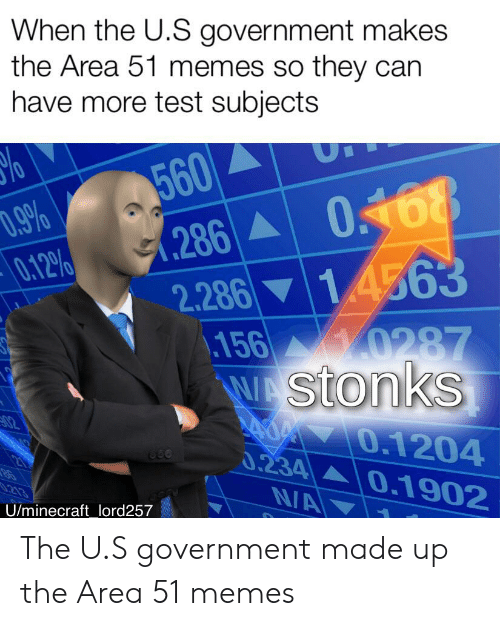Memes, Test, and Government: When the U.S government makes  the Area 51 memes so they can  have more test subjects  UT  560  (286 0.168  2.286 14563  \156 0287  WAStonks  dY0.1204  0.12%  N2  0.234 0.1902  21  213  NA  U/minecraftlord257 The U.S government made up the Area 51 memes