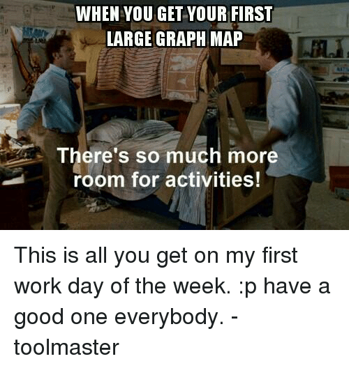 25 Best Memes About So Much More Room For Activities So Much