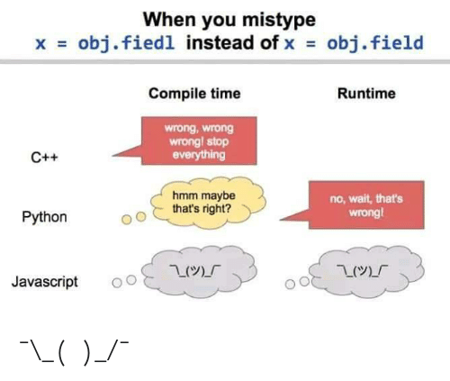 Time, Python, and Javascript: When you mistype  xobj.fiedl instead of xobj.field  Compile time  Runtime  wrong, wrong  wrongl stop  hmm maybe  that's right?  no, wait, that's  wrongl  Python  Javascript O ¯\_(ツ)_/¯