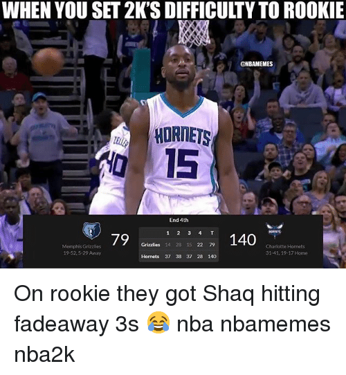 Memphis Grizzlies: WHEN YOU SET 2K'S DIFFICULTY TO ROOKIE  NBAMEMES  HORNETS  End 4th  1 2 3 4 T  79  2140  Grizzlies 14 28 15 22 79  Memphis Grizzlies  19-52,5-29 Away  Charlotte Hornets  31-41. 19-17 Home  Hornets 37 38 37 28 140 On rookie they got Shaq hitting fadeaway 3s 😂 nba nbamemes nba2k