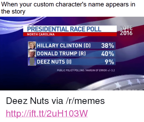 "Deez Nuts: When your custom character's name appears in  the story  PRESIDENTIAL RACE POLL  NORTH CAROLINA  2016  HILLARY CLINTON (D)  DONALD TRUMP (R)  38%  40%  9%  DEEZ NUTS (I)  PUBLIC POLICY POLLING/MARGIN OF ERROR+/-3.2 <p>Deez Nuts via /r/memes <a href=""http://ift.tt/2uH103W"">http://ift.tt/2uH103W</a></p>"
