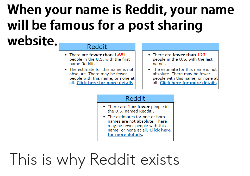 Click, Reddit, and Website: When your name is Reddit, your name  will be famous for a post sharing  website.  Reddit  There are fewer than 1,651  people in the U.S. with the first  name Reddit.  There are fewer than 122  people in the U.S. with the last  name  The estimate for this name is not  absolute. There may be fewer  people with this name, or none at  all. Click here for more details.  The estimate for this name is not  absolute. There may be fewer  people with this name, or none at  all. Click here for more details.  Reddit  There are 1 or fewer people in  the U.S. named Reddit  The estimates for one or both  names are not absolute. There  may be fewer people with this  name, or none at all. Click here  for more details. This is why Reddit exists