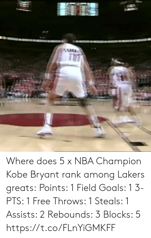 Goals, Kobe Bryant, and Los Angeles Lakers: Where does 5 x NBA Champion Kobe Bryant rank among Lakers greats:  Points: 1 Field Goals: 1 3-PTS: 1 Free Throws: 1 Steals: 1 Assists: 2 Rebounds: 3 Blocks: 5   https://t.co/FLnYiGMKFF