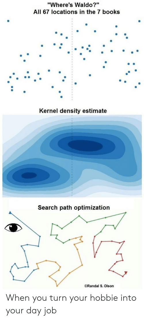 "Books, Search, and Job: ""Where's Waldo?""  All 67 locations in the 7 books  Kernel density estimate  Search path optimization  ORandal S. Olson When you turn your hobbie into your day job"