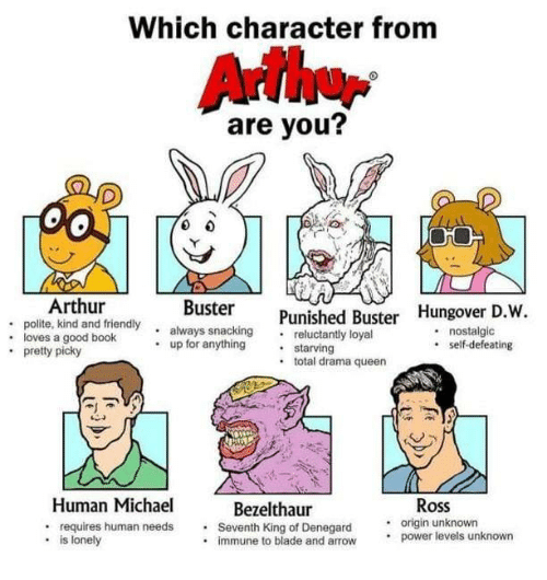 Arthur, Blade, and Queen: Which character fromm  are you?  Arthur  Buster  always sna  Punished Buster Hungover D.W.  . reluctantly loyal  . starving  . total drama queen  . polite, kind and friendly  .loves a good book  nostalgic  . self-defeating  up for anything  pretty picky  Human Michael  Ross  origin unknown  power levels unknown  Bezelthaur  . requires human needs  . is lonely  Seventh King of Denegard  . immune to blade and arrow