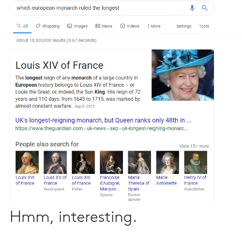 News, Shopping, and Videos: which european monarch ruled the longest  a All  News  Shopping  Videos  Tools  Images  More  Settings  About 18,500,000 results (0.67 seconds)  Louis XIV of France  The longest reign of any monarch of a large country in  European history belongs to Louis XIV of France - or  Louis the Great, or, indeed, the Sun King. His reign of 72  years and 110 days, from 1643 to 1715, was marked by  almost constant warfare. Sep 9, 2015  UK's longest-reigning monarch, but Queen ranks only 48th in .  https://www.theguardian.com uk-news sep uk-longest-reigning-monarc...  People also search for  View 15+ more  Louis XV of  Françoise  d'Aubigné,  Marquis..  Maria  Henry IV of  Louis XVI  Louis XIII  Marie  of France  of France  Theresa of  Antoinette  France  France  Spain  Great-grand... Father  Grandfather  Spouse  Former  spouse Hmm, interesting.