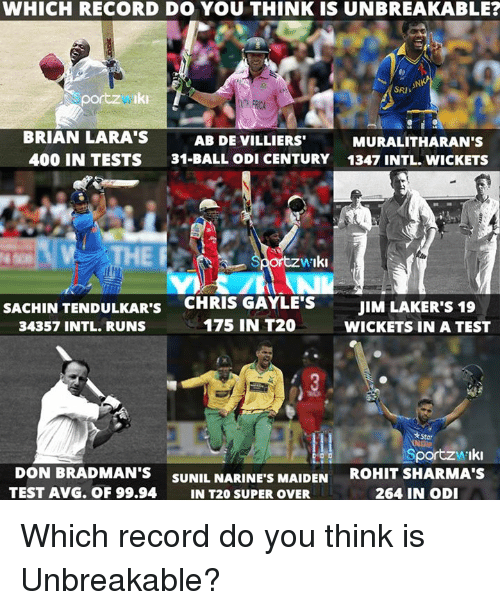 Memes, Sachin Tendulkar, and Chris Gayle: WHICH RECORD DO YOU THINK IS UNBREAKABLE?  SRI  portzaikl  BRIAN LARA'S  AB DE VILLIERS  MURALITHARAN'S  400 IN TESTS  31-BALL ODI CENTURY 1347 INTL. WICKETS  Iki  CHRIS GAYLE'S  JIM LAKER'S 19  SACHIN TENDULKARS  175 IN T20  WICKETS IN A TEST  34357 INTL. RUNS  Star  Sportzw'Iki  DON BRAD MAN'S  SUNIL NARINE'S MAIDEN  ROHIT SHARMA'S  TEST AVG. OF 99.94 IN T20 SUPER OVER  264 IN ODI Which record do you think is Unbreakable?