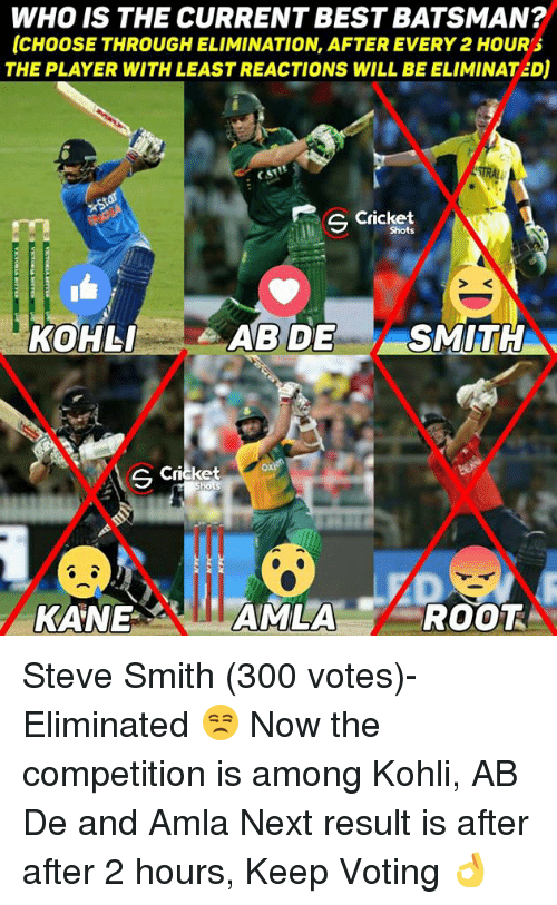 Memes, Steve Smith, and 🤖: WHO IS THE CURRENTBESTBATSMAN?  ICHOOSETHROUGHELIMINATION, AFTER EVERY 2HOURS  THE PLAYER WITH LEASTREACTIONS WILL BEELIMINATEDj  TRAI  S Shots  SMITH  KOHLI  AB DE  S Cricket  TAMLA  ROOT  KANE Steve Smith (300 votes)- Eliminated 😒  Now the competition is among Kohli, AB De and Amla  Next result is after after 2 hours, Keep Voting 👌