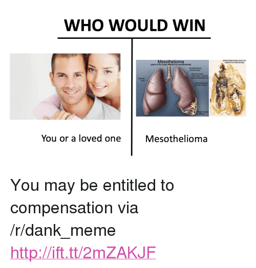 """Dank, Meme, and Covers: WHO WOULD WIN  esothelioma  ASBESTOS EXPOSURE  parts of the lungs affected by mesothelioma)  Parietal pleura  outside layer  Pleural space  (between visceral  parietal pleura  Normal  ung  Visceral  (covers lungs)  n pleura  You or a loved one Mesothelioma <p>You may be entitled to compensation via /r/dank_meme <a href=""""http://ift.tt/2mZAKJF"""">http://ift.tt/2mZAKJF</a></p>"""