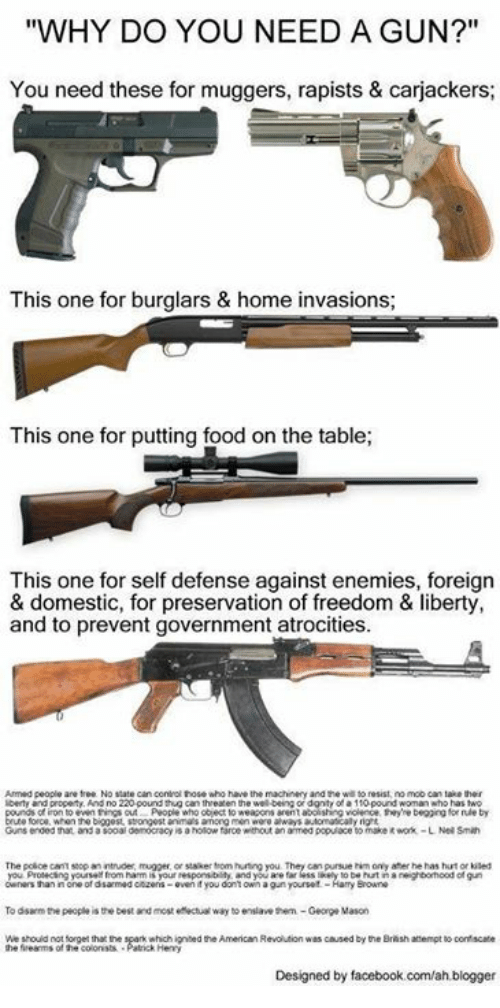 """Food, Memes, and Blogger: """"WHY DO YOU NEED A GUN?""""  You need these for muggers, rapists & carjackers;  This one for burglars & home invasions;  This one for putting food on the table;  This one for self defense against enemies, foreign  & domestic, for preservation of freedom & liberty,  and to prevent government atrocities.  Anmed people aretree No state can coninolthose who have the machinery and he wilto resist, no moocan take their  liberty and property. And no 220pound tug can threatenthe wel-being or dgnty of a 110pound woman who has two  of ion to even things out  People who object  weapons arent aboashngvolence hey're begging for rule by  is holow farce without an armed populace to make twork-LN Smith  Guns ended that and a sooal democracy  The polce cant stop an intruder mugger, or staker Mom hunng you  can pursue him only after he has hut or kiled  neighborhood of gun  even you don'town a gun yourself.  To disarm the people is the best and most efectual way to enilavethem -George Mason  Designed by facebook.com/ah blogger"""
