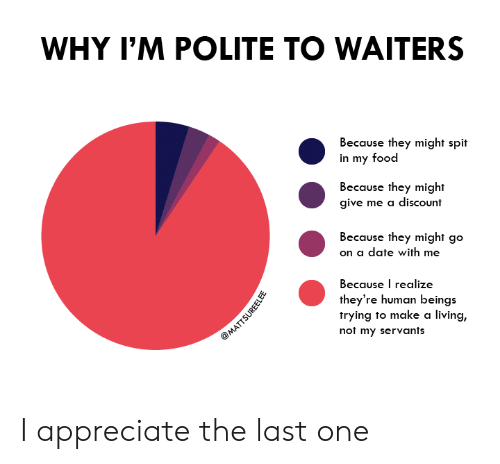 Food, Appreciate, and Date: WHY I'M POLITE TO WAITERS  Because they might spit  in my food  Because they might  give me a discount  Because they might go  on a date with me  Because I realize  they're human beings  trying to make a living,  not my servants  @MATTSUREELEE I appreciate the last one