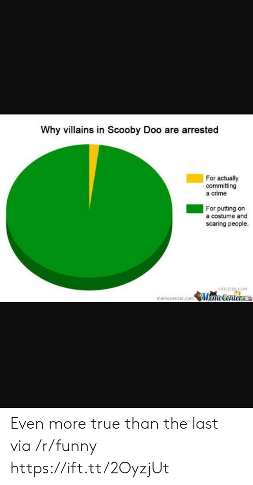 Crime, Funny, and Scooby Doo: Why villains in Scooby Doo are arrested  For actually  committing  a crime  For putting on  a costume and  scaring people.  ATLIVER.COM  memecenter.com MemeCenterse Even more true than the last via /r/funny https://ift.tt/2OyzjUt