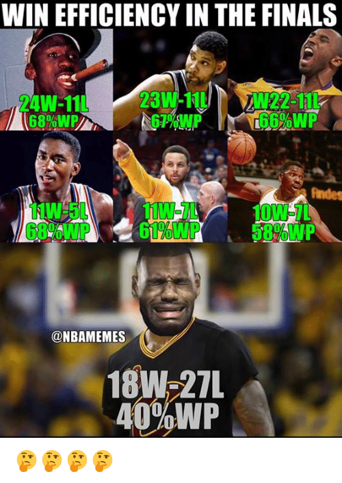 andes: WIN EFFICIENCY IN THE FINALS  3W-11 W22-11  24W-11  68%IMP  Andes  11W-7L  0W-7  @NBAMEMES  18W-27  40%WP 🤔🤔🤔🤔