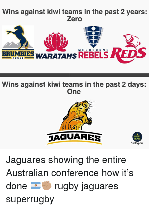 Memes, Zero, and Rugby: Wins against kiwi teams in the past 2 years:  Zero  ME L B O U R N E  BRMBIES WARATAHS REBELS  RUGBY  Wins against kiwi teams in the past 2 days:  One  AGUARES  RUGBY  MEMES  'nstagram Jaguares showing the entire Australian conference how it's done 🇦🇷✊🏽 rugby jaguares superrugby