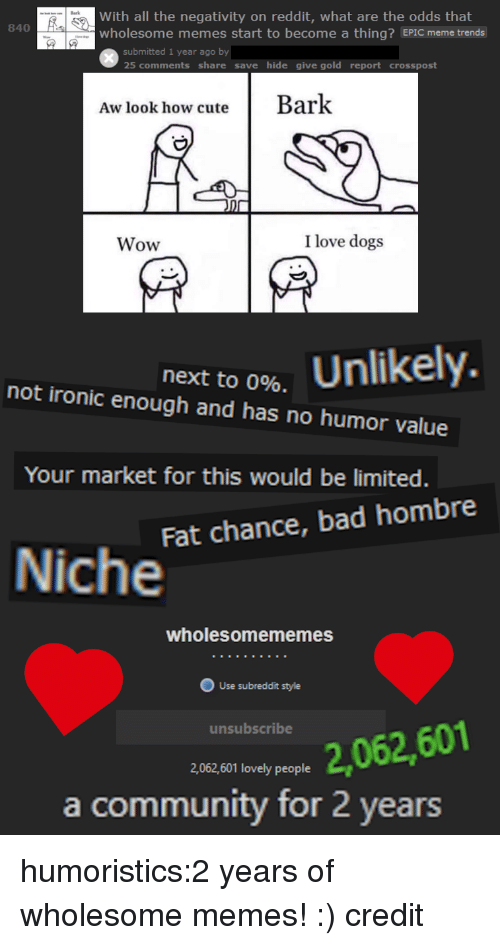 Bad, Community, and Dogs: With all the negativity on reddit, what are the odds that  wholesome memes start to become a thing? EPIC meme trends  840  submitted 1 year ago by  omments share save hide give gold report crosspost  Aw look how cuteBark  Wow  I love dogs  next to 0%.  not ironic enough and has no humor value  Your market for this would be limited.  Fat chance, bad hombre  Niche  wholesomememes  unsubscribe  2,062,601  2,062,601 lovely people  a community for 2 years humoristics:2 years of wholesome memes! :) credit