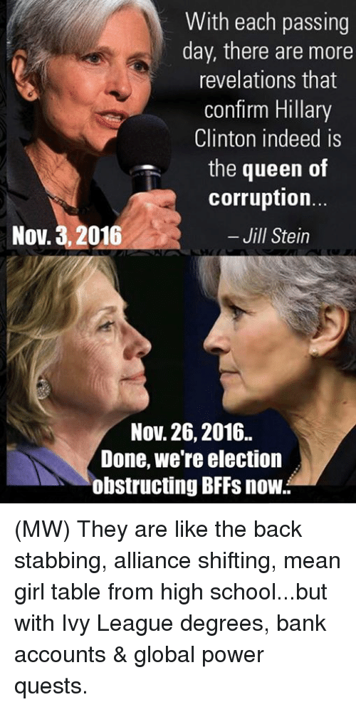Hillary Clinton, Memes, and Queen: With each passing  day, there are more  revelations that  confirm Hillary  Clinton indeed is  the queen of  corruption.  Nov. 3, 2016  Jill Stein  Nov. 26, 2016.  Done, We're election  obstructing BFFS now. (MW) They are like the back stabbing, alliance shifting, mean girl table from high school...but with Ivy League degrees, bank accounts & global power quests.