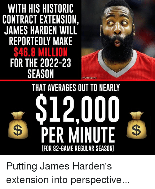 James Harden, Memes, and Game: WITH HIS HISTORIC  CONTRACT EXTENSION,  JAMES HARDEN WILL  REPORTEDLY MAKE  $46.8 MILLION  FOR THE 2022-23  SEASON  OCBSSports  THAT AVERAGES OUT TO NEARLY  $12,000  $S PER MINUTE  FOR 82-GAME REGULAR SEASON) Putting James Harden's extension into perspective...